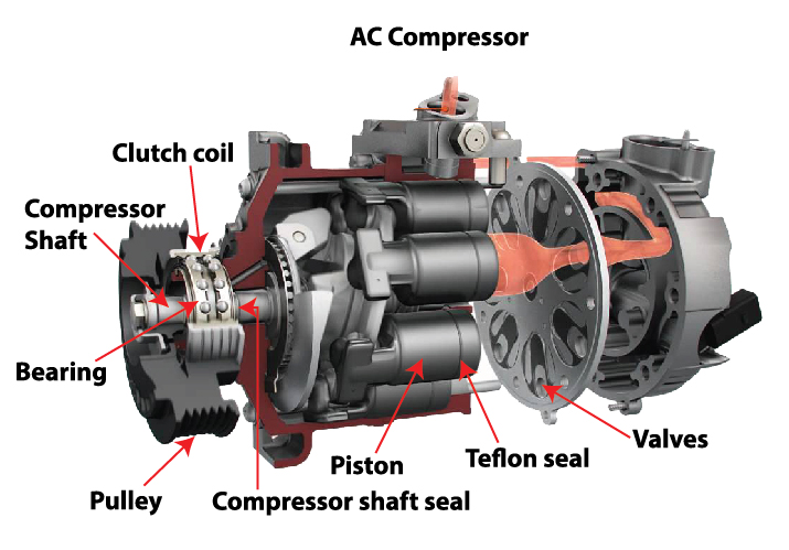 How To Buy A High Quality Ac Compressor